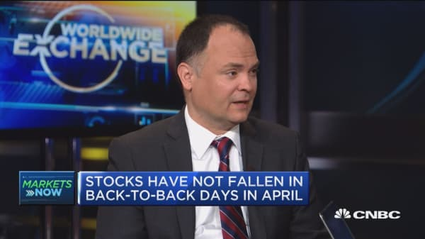 Edward Campbell talks about market reaction to geopolitical tensions