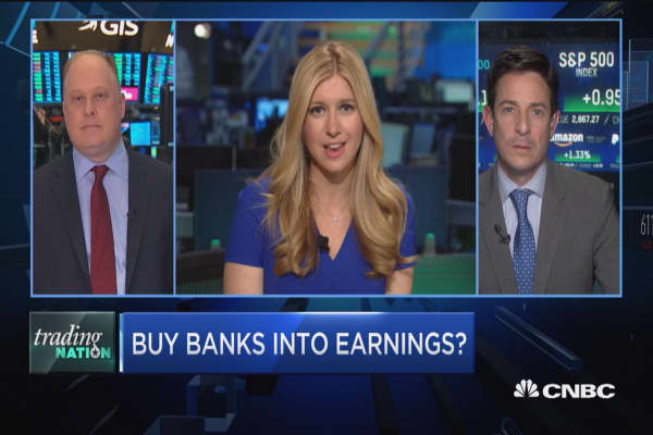 Trading Nation: Money in the banks?