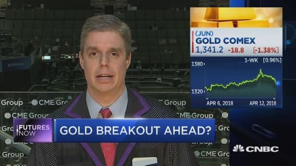 Trader sees rising geopolitical risks as gold rally's next catalyst