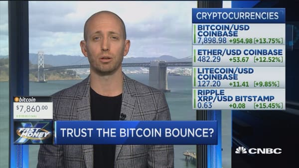 Trust the bitcoin bounce?