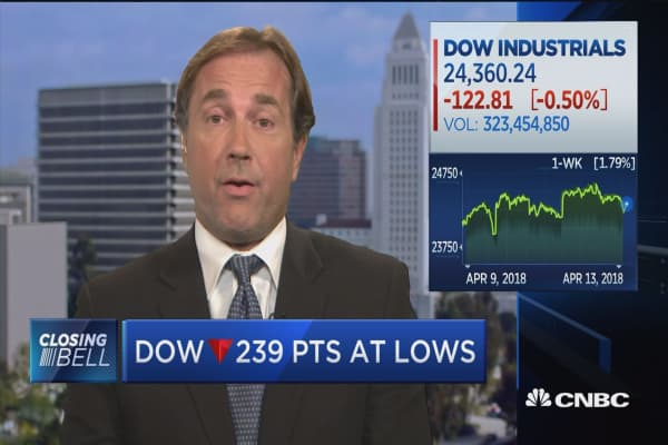 Stocks close off session lows