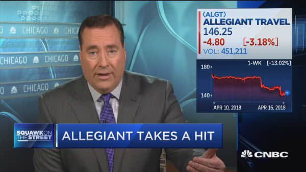 Shares of Allegiant Air drop after '60 Minutes' report