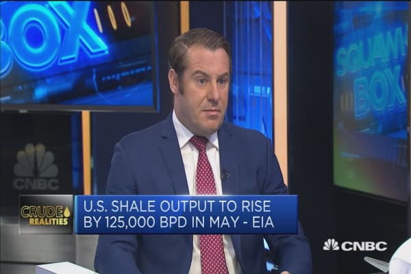 A US shale response to any drop in Iran oil is not automatic