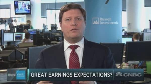 Trade fears linger over earnings season so far, says portfolio manager