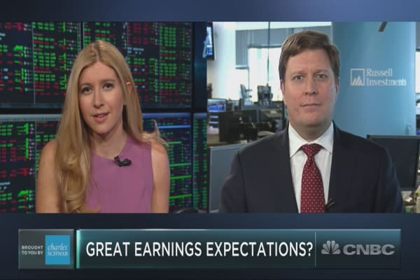 The market hasn't fully priced in spiked earnings expectations, portfolio manager says