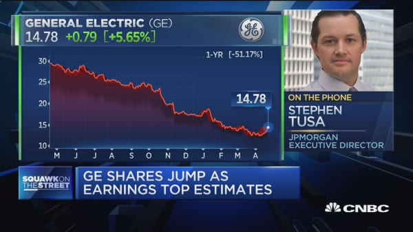 Analyst maintains 'sell' on GE despite earnings beat. Here's why
