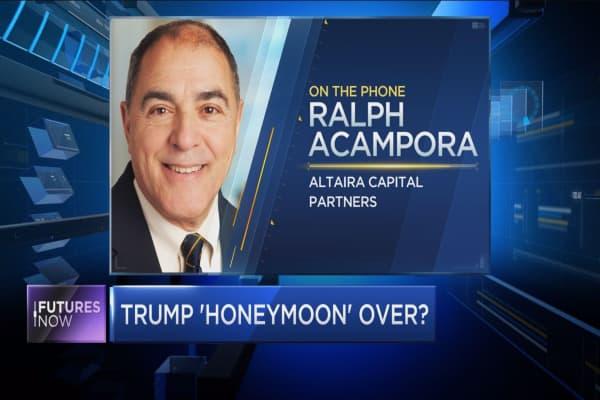 Reagan's stock market gives clues for the Dow's next move: Acampora