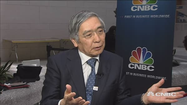 The Bank of Japan 'must continue' aggressive easing for 'some time'