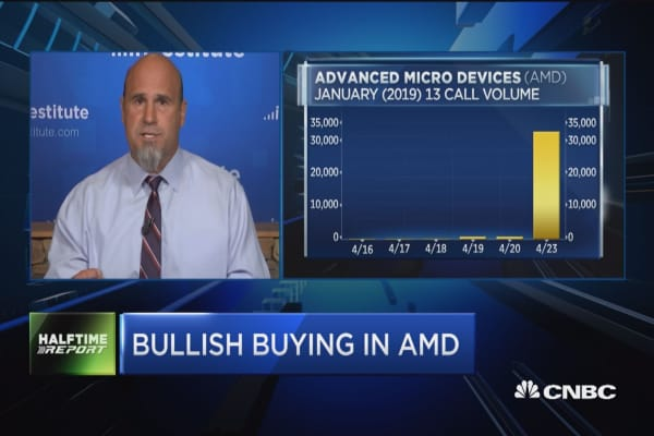 Bulls bet on AMD, this financial play
