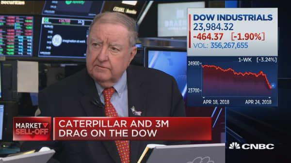 Veteran trader Art Cashin on what's causing the market selloff