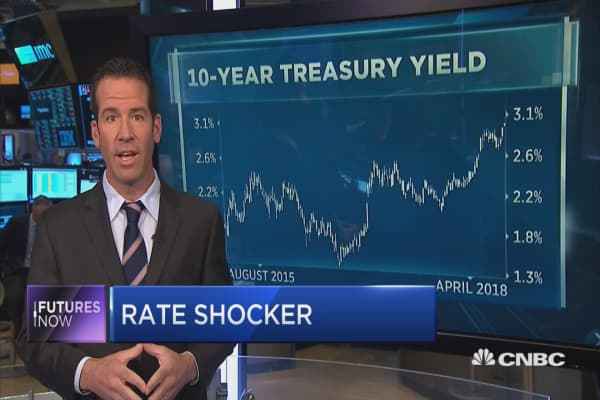 Stock markets are grappling with how to handle higher rates, strategist says