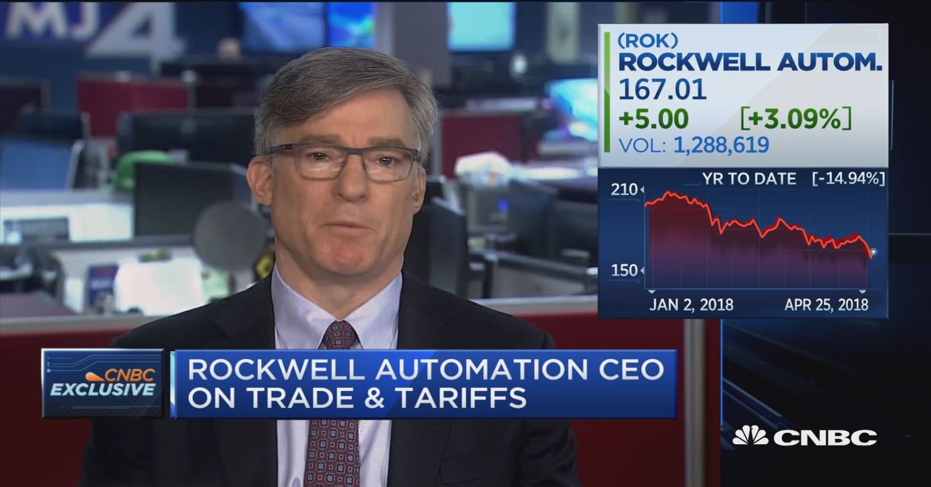 Rockwell automation ceo productivity principles remain constant malvernweather Gallery