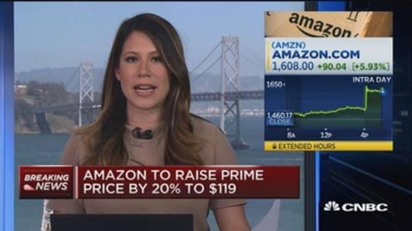 Amazon to raise Prime price by 20% to $119