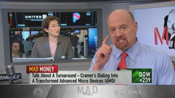 AMD a good buy for long-term investors