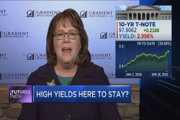 This market-led rate increase is not a worry for markets, analyst says