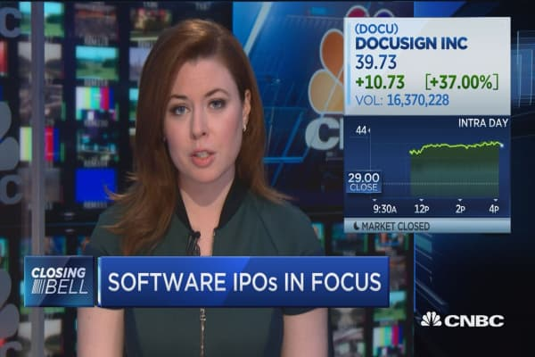 Software IPOs in focus