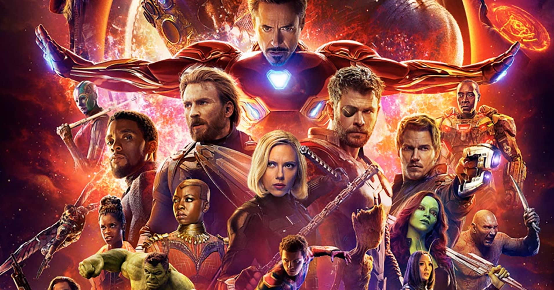 Disney Marvel And Star Wars Franchises Only One Has A Clear Future