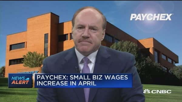 Paychex: Small business wages increase in April