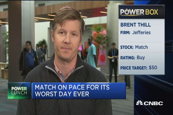Risks from Facebook's dating announcement for Match, IAC