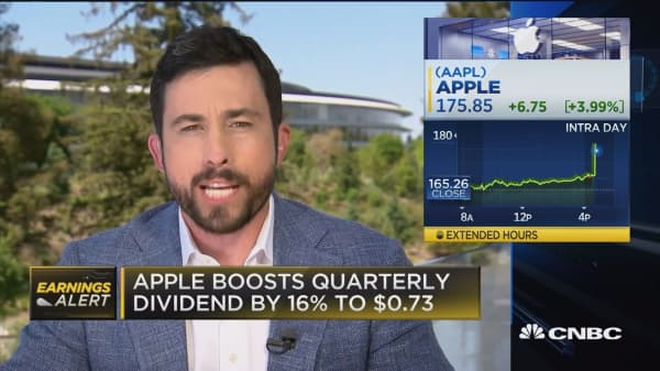 Apple boost quarterly dividend by 16% to 73 cents