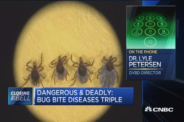 CDC reports massive increase in mosquito and tick-related diseases