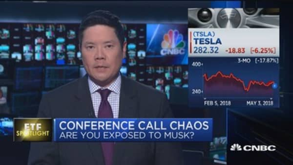 Tesla call sparks chaos on ETFs