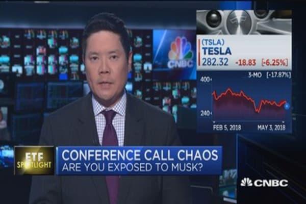 Tesla call sparks chaos on ETFs