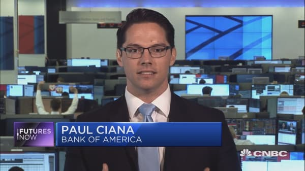 Gold could soar to its highest level since 2013, says BofA technician