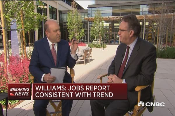 Williams: Inflation may overshoot 2% expectation