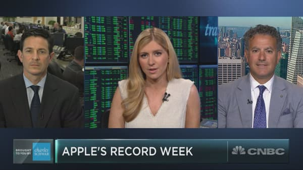 After rallying 13% and adding $107B in market cap this week alone, is Apple still a buy?
