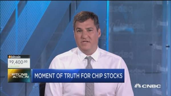 Options Action: Moment of truth for chip stocks