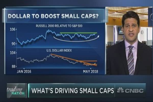 Small caps are outperforming large caps by a mile, and some say there's more room to run