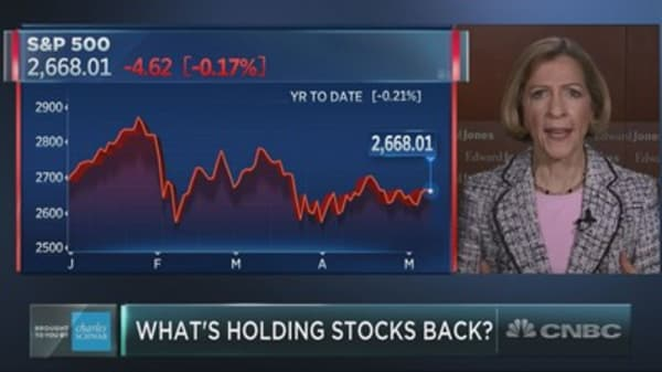 Investors are missing two major facets of the market, strategist says
