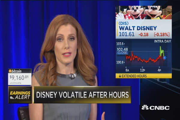 What traders think could turbocharge Disney stock