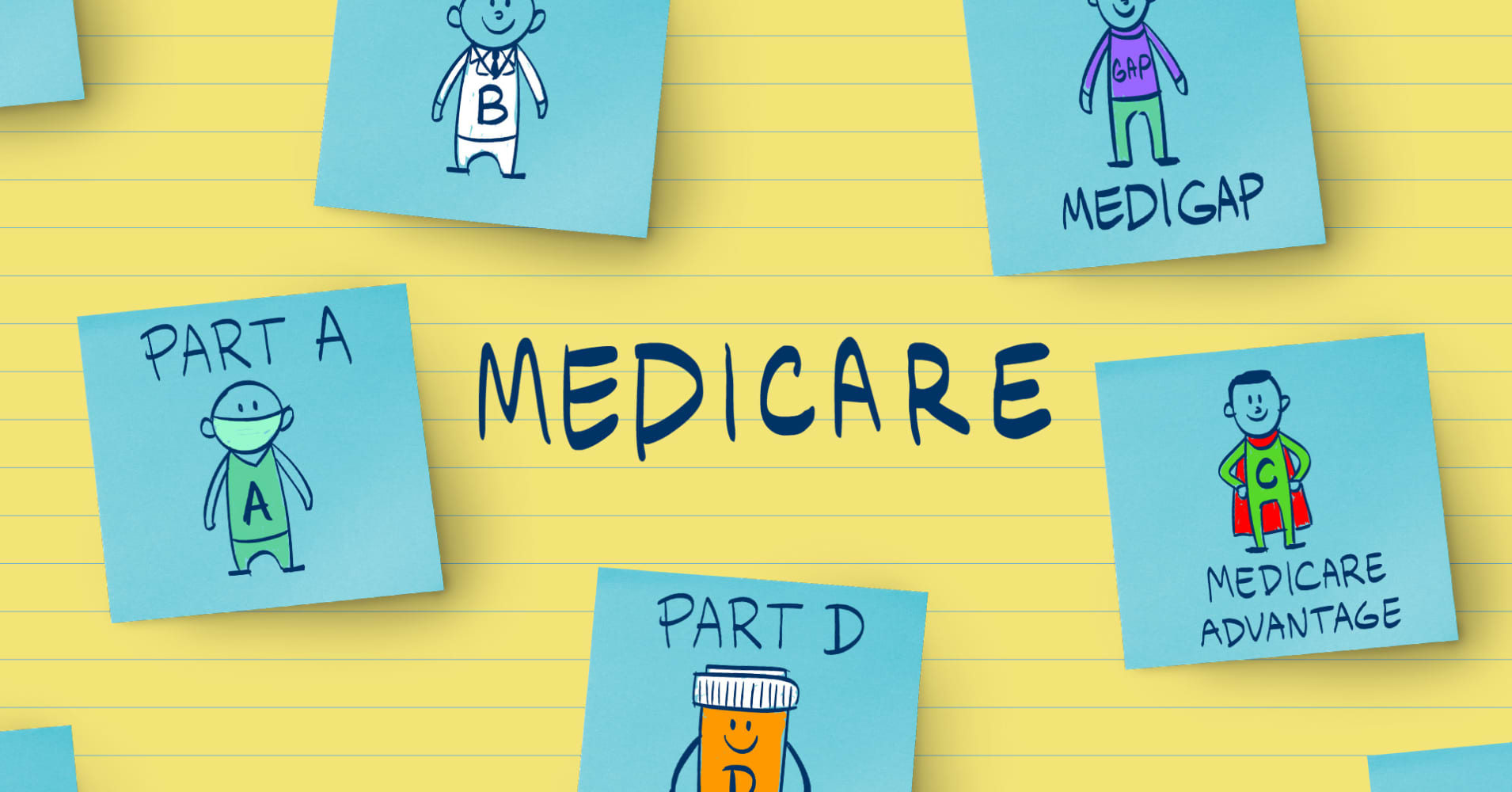 Medicare doesn't cover everything. Here's how to avoid surprises