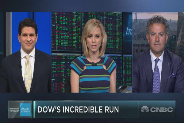 The Dow is doing something it hasn't done since 1984, and it could signal new highs ahead