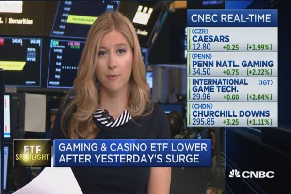Casino gaming etf