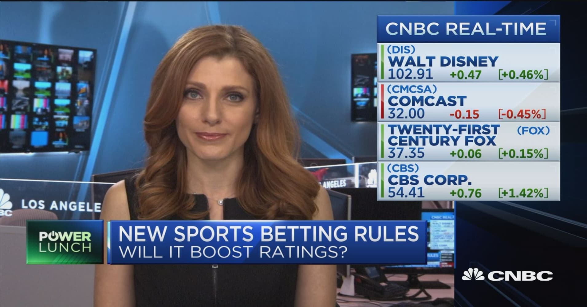 Cnbc show about sports betting natex binary options