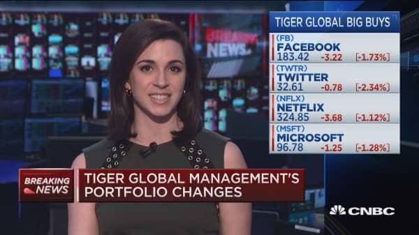 Tiger Global Management's portoflio changes include big tech