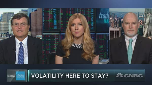 Is elevated volatility here to stay?