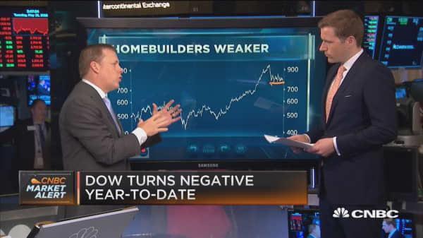 Technician: Still a long-term bull market for bonds