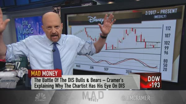 Cramer: Disney's chart just flashed the scariest pattern in the book—but the stock could still go higher
