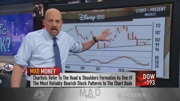 Disney's chart flashed the scariest pattern, but the stock could still go higher
