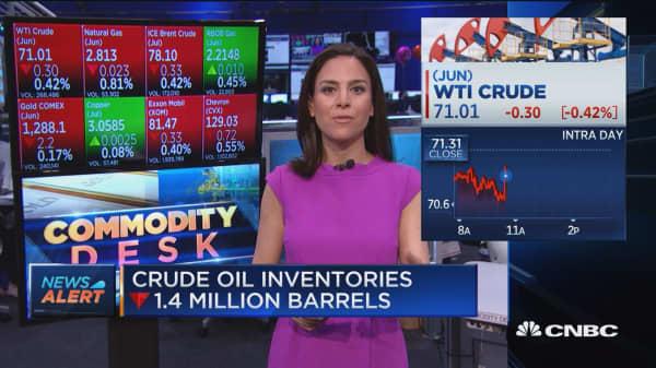 Crude oil inventories down 1.4 million barrels