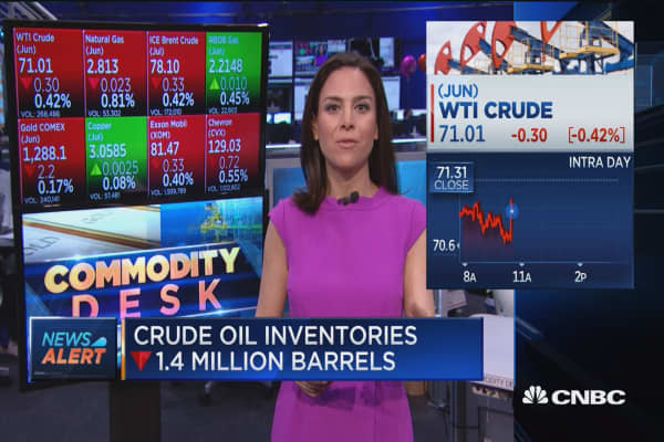 Crude oil inventories down 1.4 million barrels