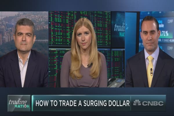 Three ways to trade the soaring dollar