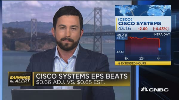 Cisco Systems revenues beat