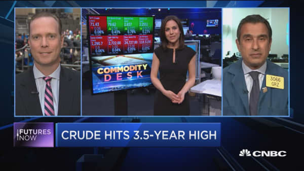 Futures Now: Crude Hits 3.5-Year High