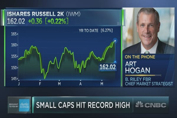 The small cap outperformance is only just beginning, says veteran strategist Art Hogan