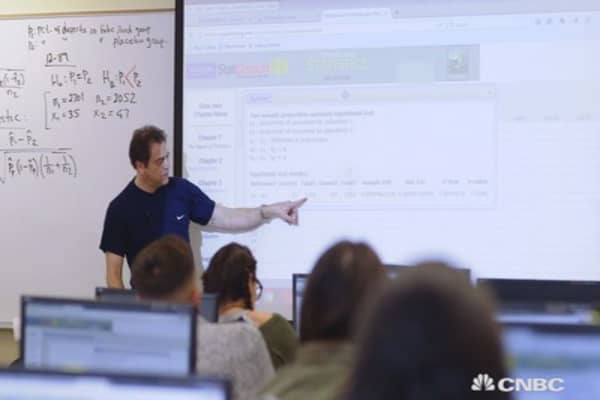 How technology is changing in the education sector